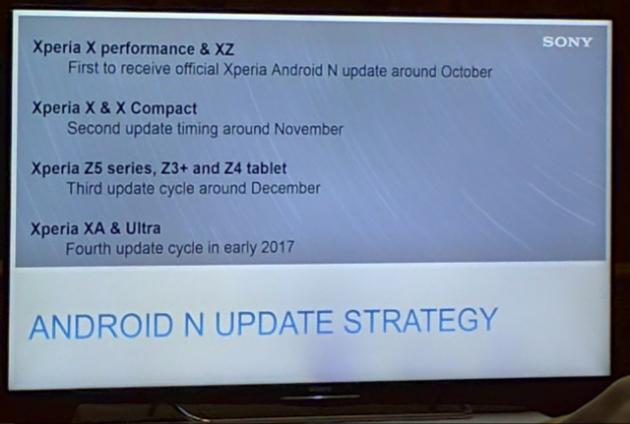 Lista de primersos ony Xperia recibirán Android 7.0