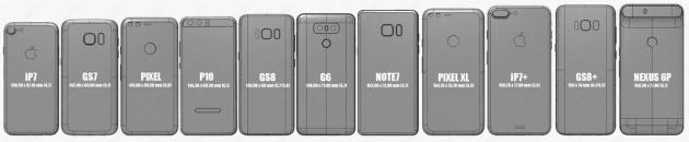 Galaxy S8 Tamaño